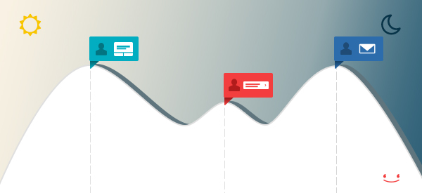 optimal-sendtime-blog