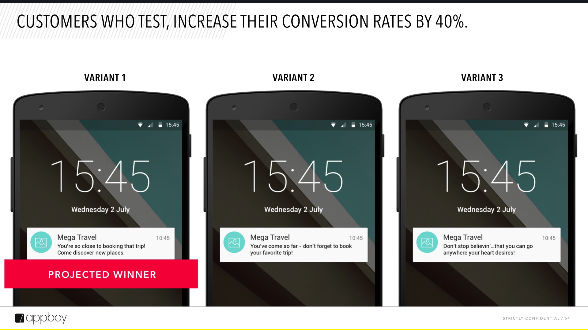 multivariate testing increases conversion