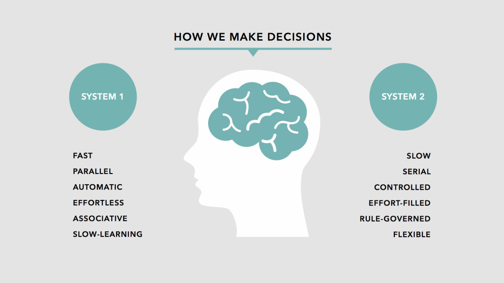 The brain's two decision-making systems