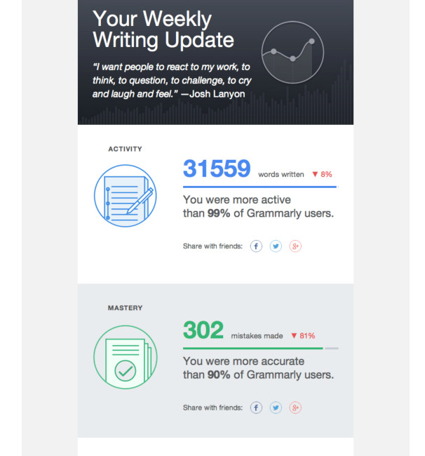 grammarly-email