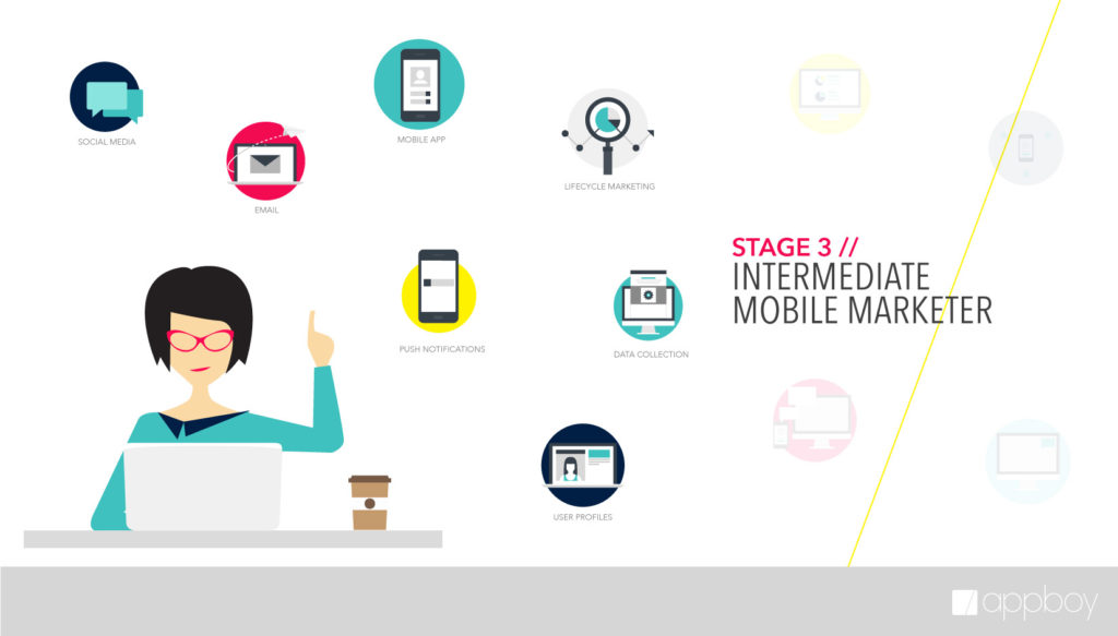 Mobile Marketing Stage Three