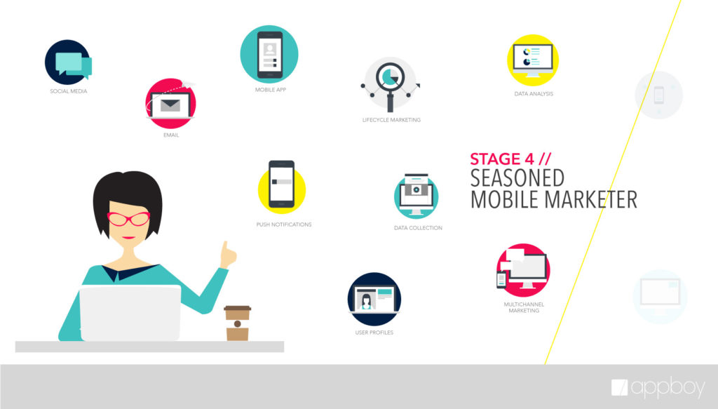 Mobile Marketing Stage Four