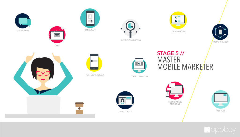 Mobile Marketing Stage Five